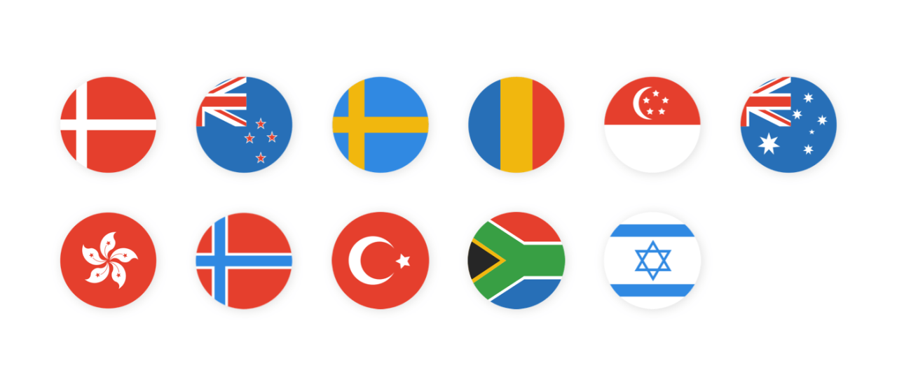 Introducing Eleven New Currencies To The Revolut App